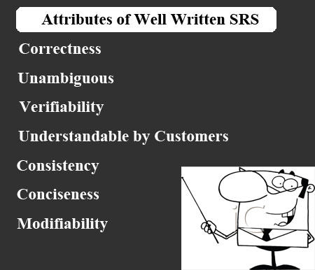 Attribute of well written software requirement specifications
