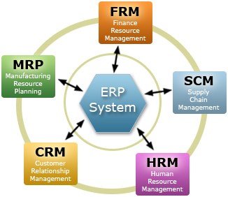 human resource needs of the small business operation Return from business operations to small business plan human resource planning needs to be part of business continuity planning ensure your business financial plan includes a provision for emergencies build your business continuity resources and business continuity plans your business exit strategy needs to include management succession planning or return to more for small business home page.
